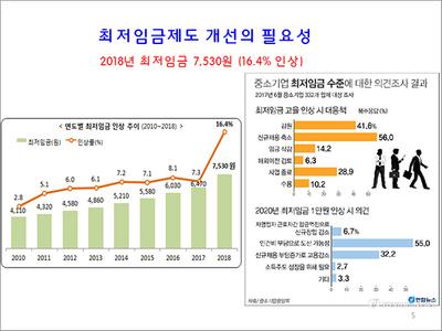 4천만원 연봉자가 최저임금 인상 수혜자된 까닭