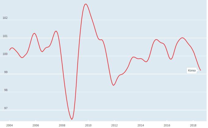 뉴스핌: 경제 - cover