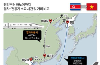 [북미정상회담 D-4] 김정은 전용열차 평양 출발..최대 열흘 대장정 시작