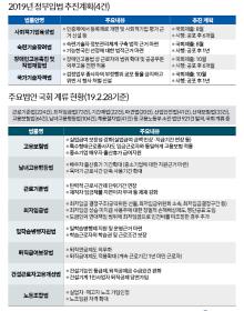 지역 맞춤형 일자리 강화…'직업훈련 혁신방안' 3월 발표