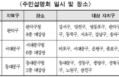 서울시 2차 도시철도망구축계획 주민설명회 개최
