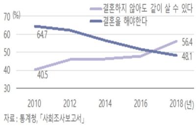 [2018 한국사회] 저출산·고령화 가속…