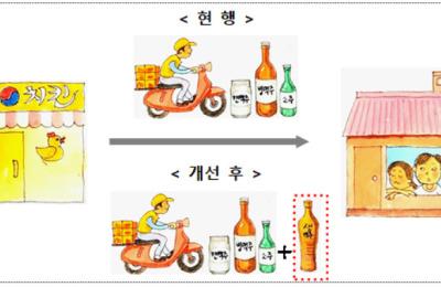 '일상화된 불법행위' 음식점 생맥주 배달 허용된다